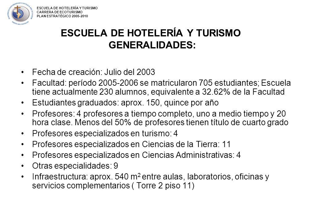 ESCUELA DE HOTELERÍA Y TURISMO GENERALIDADES: Fecha de creación: Julio del 2003 Facultad: período 2005-2006 se matricularon 705 estudiantes; Escuela t