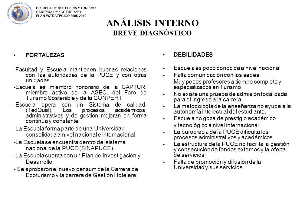 ANÁLISIS INTERNO BREVE DIAGNÓSTICO FORTALEZAS -Facultad y Escuela mantienen buenas relaciones con las autoridades de la PUCE y con otras unidades. -Es