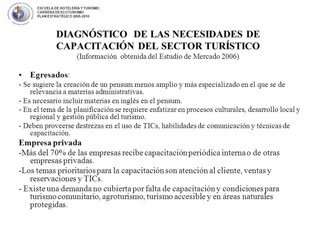 DIAGNÓSTICO DE LAS NECESIDADES DE CAPACITACIÓN DEL SECTOR TURÍSTICO (Información obtenida del Estudio de Mercado 2006) Egresados: - Se sugiere la crea
