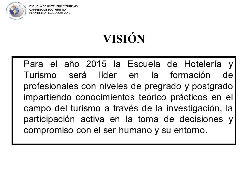 VISIÓN Para el año 2015 la Escuela de Hotelería y Turismo será líder en la formación de profesionales con niveles de pregrado y postgrado impartiendo