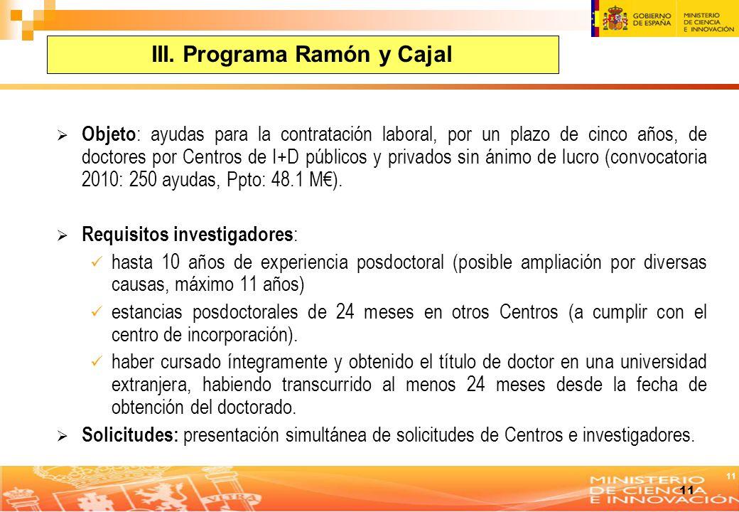 11 Objeto : ayudas para la contratación laboral, por un plazo de cinco años, de doctores por Centros de I+D públicos y privados sin ánimo de lucro (convocatoria 2010: 250 ayudas, Ppto: 48.1 M).