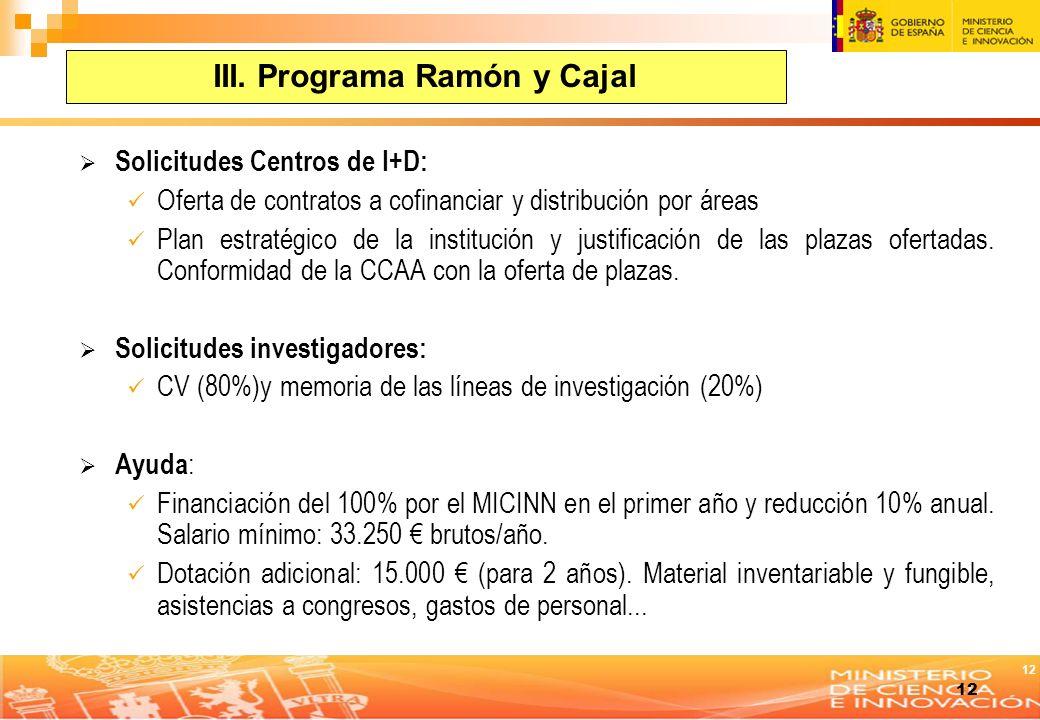 12 Solicitudes Centros de I+D: Oferta de contratos a cofinanciar y distribución por áreas Plan estratégico de la institución y justificación de las plazas ofertadas.