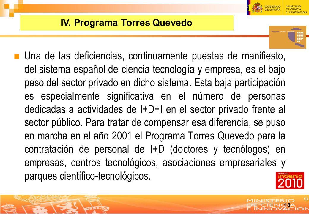13 Una de las deficiencias, continuamente puestas de manifiesto, del sistema español de ciencia tecnología y empresa, es el bajo peso del sector privado en dicho sistema.