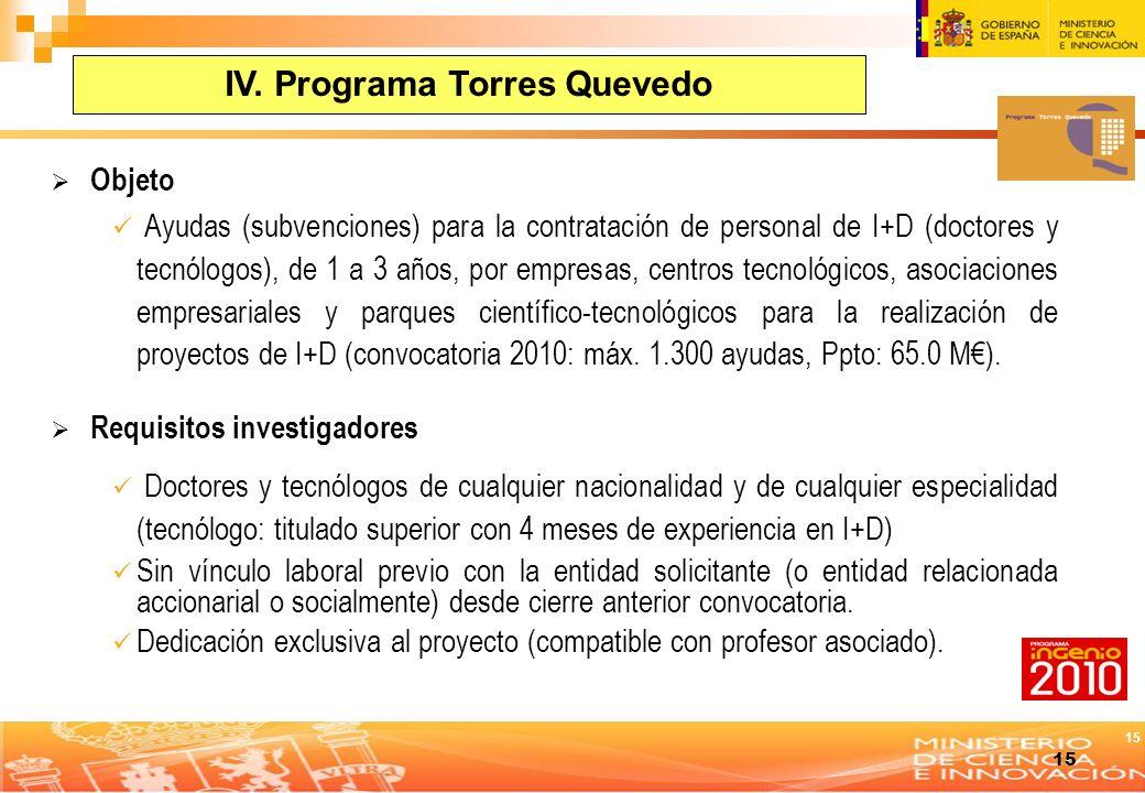15 Objeto Ayudas (subvenciones) para la contratación de personal de I+D (doctores y tecnólogos), de 1 a 3 años, por empresas, centros tecnológicos, asociaciones empresariales y parques científico-tecnológicos para la realización de proyectos de I+D (convocatoria 2010: máx.