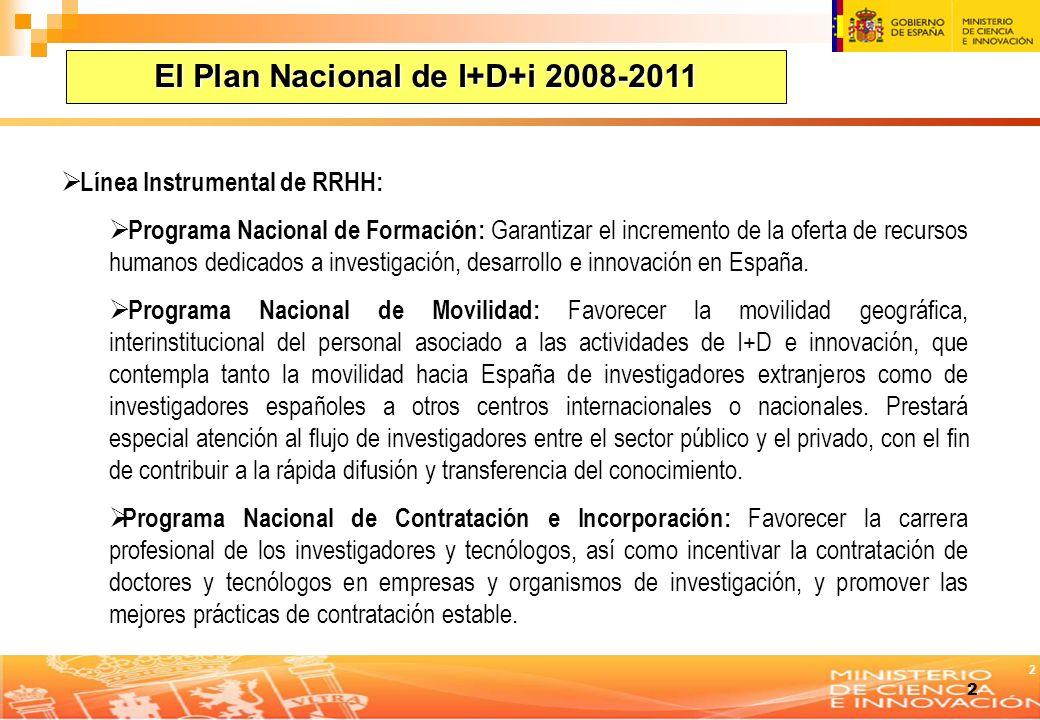 2 2 2 El Plan Nacional de I+D+i 2008-2011 Línea Instrumental de RRHH: Programa Nacional de Formación: Garantizar el incremento de la oferta de recursos humanos dedicados a investigación, desarrollo e innovación en España.