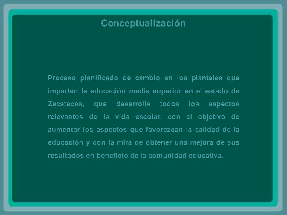 La RESEMS-Zacatecas desarrollará acciones de mejora en apoyo a los planteles federales que imparten la educación media superior, ha incluido para el período escolar 2009-2010 el ofrecer a todos los centros de trabajo lo siguiente: Difusión amplia y detallada del proceso que lleva la RIEMS y el SNB.