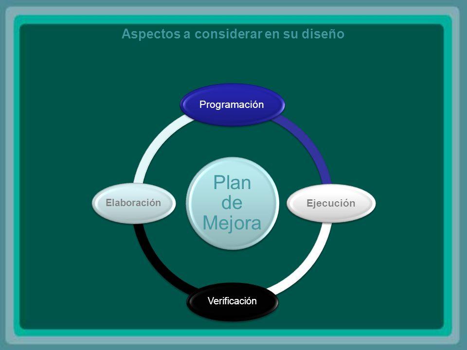 Aspectos a considerar en su diseño Plan de Mejora Programación Ejecución Verificación Elaboración