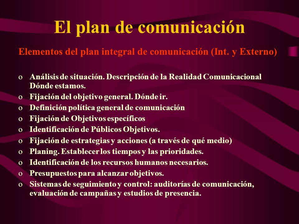 El plan de comunicación Elementos del plan integral de comunicación (Int. y Externo) oAnálisis de situación. Descripción de la Realidad Comunicacional