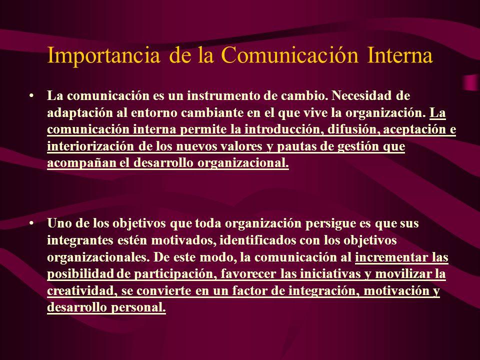 La comunicación es un instrumento de cambio. Necesidad de adaptación al entorno cambiante en el que vive la organización. La comunicación interna perm