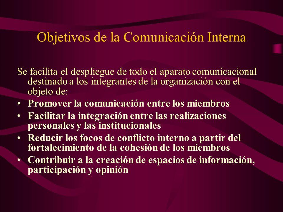 Objetivos de la Comunicación Interna Se facilita el despliegue de todo el aparato comunicacional destinado a los integrantes de la organización con el