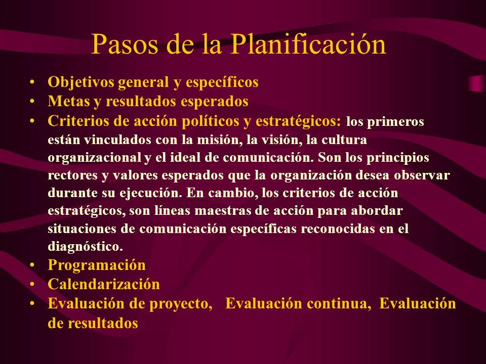 Objetivos general y específicos Metas y resultados esperados Criterios de acción políticos y estratégicos: los primeros están vinculados con la misión