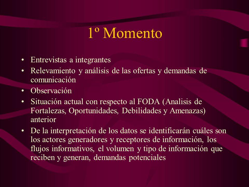 1º Momento Entrevistas a integrantes Relevamiento y análisis de las ofertas y demandas de comunicación Observación Situación actual con respecto al FO