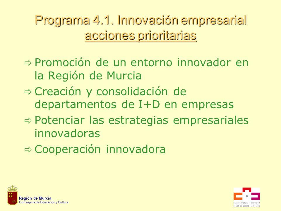 Región de Murcia Consejería de Educación y Cultura Promoción de un entorno innovador en la Región de Murcia Creación y consolidación de departamentos de I+D en empresas Potenciar las estrategias empresariales innovadoras Cooperación innovadora Programa 4.1.