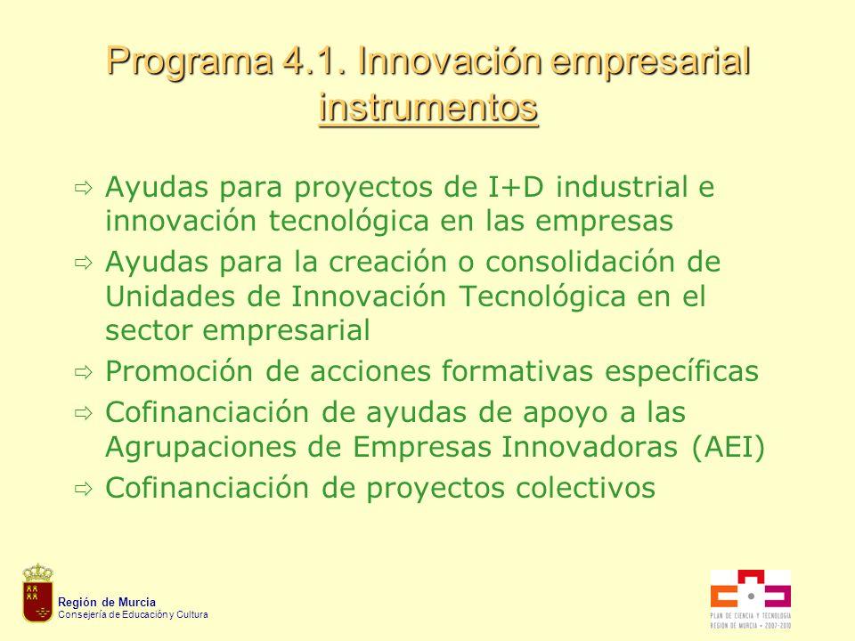 Región de Murcia Consejería de Educación y Cultura Programa 4.1.