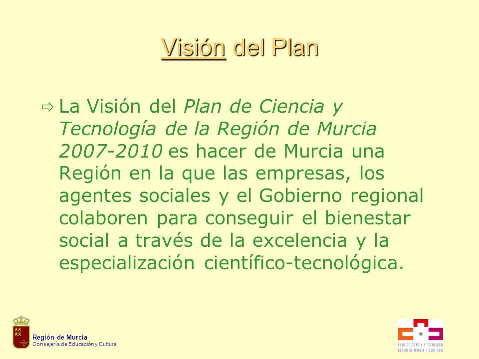 Región de Murcia Consejería de Educación y Cultura Visión del Plan La Visión del Plan de Ciencia y Tecnología de la Región de Murcia 2007-2010 es hacer de Murcia una Región en la que las empresas, los agentes sociales y el Gobierno regional colaboren para conseguir el bienestar social a través de la excelencia y la especialización científico-tecnológica.