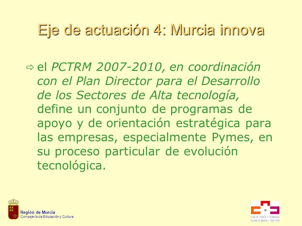 Región de Murcia Consejería de Educación y Cultura Eje de actuación 4: Murcia innova el PCTRM 2007-2010, en coordinación con el Plan Director para el Desarrollo de los Sectores de Alta tecnología, define un conjunto de programas de apoyo y de orientación estratégica para las empresas, especialmente Pymes, en su proceso particular de evolución tecnológica.