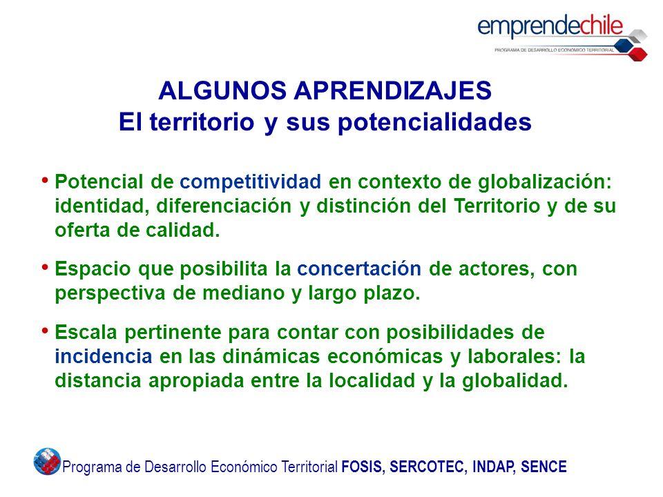 ALGUNOS APRENDIZAJES El territorio y sus potencialidades Potencial de competitividad en contexto de globalización: identidad, diferenciación y distinción del Territorio y de su oferta de calidad.