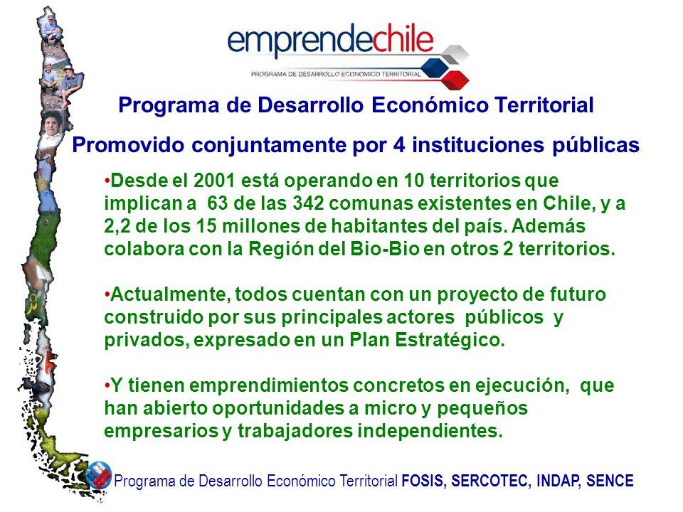 Desde el 2001 está operando en 10 territorios que implican a 63 de las 342 comunas existentes en Chile, y a 2,2 de los 15 millones de habitantes del p