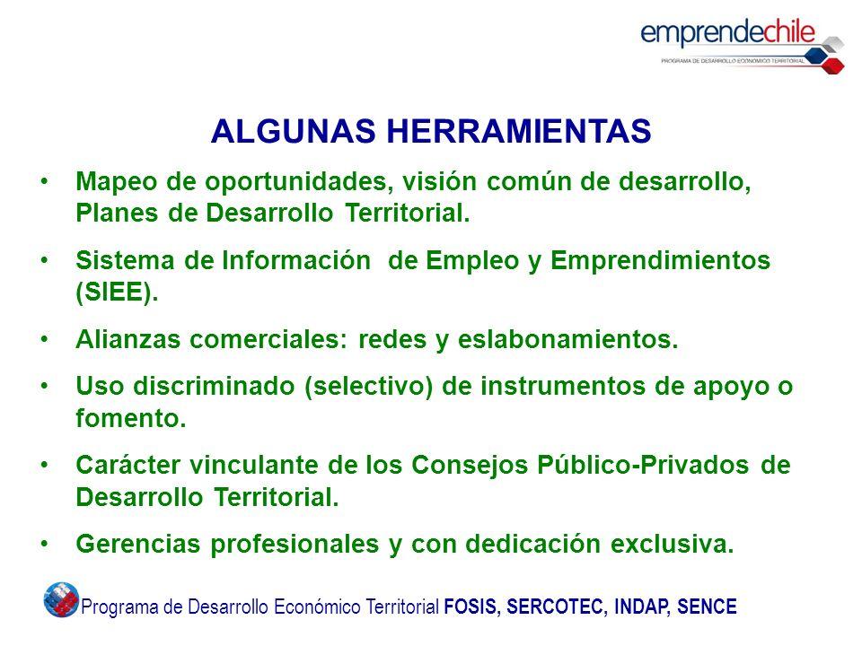 Programa de Desarrollo Económico Territorial FOSIS, SERCOTEC, INDAP, SENCE Mapeo de oportunidades, visión común de desarrollo, Planes de Desarrollo Te