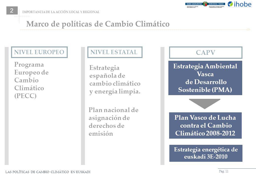 LAS POLÍTICAS DE CAMBIO CLIMÁTICO EN EUSKADI Pág. 11 Marco de políticas de Cambio Climático Programa Europeo de Cambio Climático (PECC) Plan Vasco de
