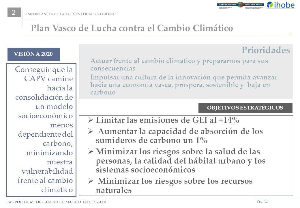 LAS POLÍTICAS DE CAMBIO CLIMÁTICO EN EUSKADI Pág. 12 Conseguir que la CAPV camine hacia la consolidación de un modelo socioeconómico menos dependiente