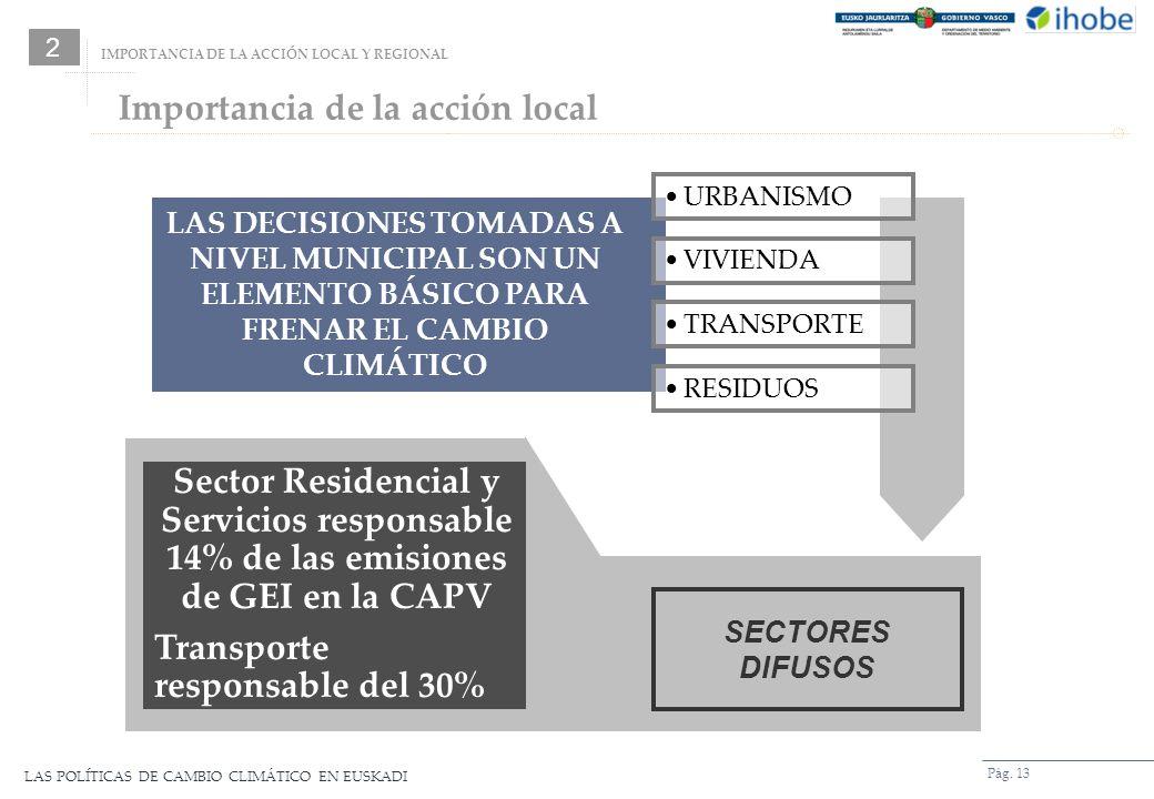 LAS POLÍTICAS DE CAMBIO CLIMÁTICO EN EUSKADI Pág. 13 Importancia de la acción local LAS DECISIONES TOMADAS A NIVEL MUNICIPAL SON UN ELEMENTO BÁSICO PA