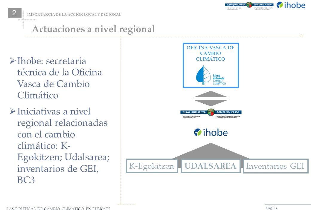 LAS POLÍTICAS DE CAMBIO CLIMÁTICO EN EUSKADI Pág. 14 Actuaciones a nivel regional UDALSAREAK-Egokitzen Inventarios GEI IMPORTANCIA DE LA ACCIÓN LOCAL
