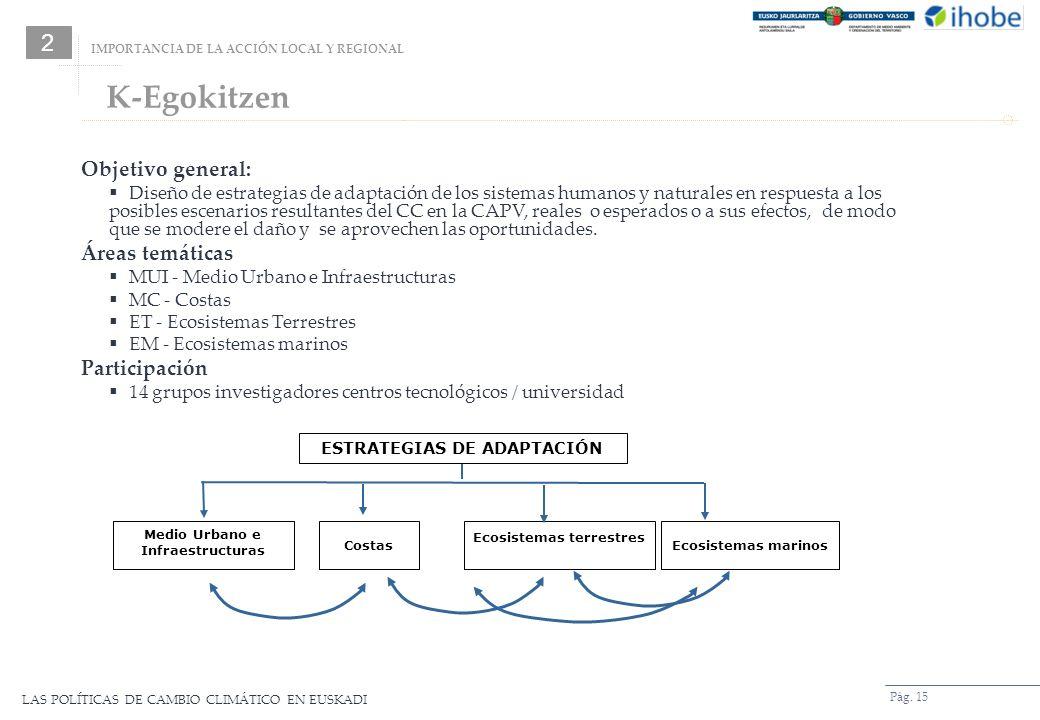 LAS POLÍTICAS DE CAMBIO CLIMÁTICO EN EUSKADI Pág. 15 K-Egokitzen IMPORTANCIA DE LA ACCIÓN LOCAL Y REGIONAL 2 Objetivo general: Diseño de estrategias d