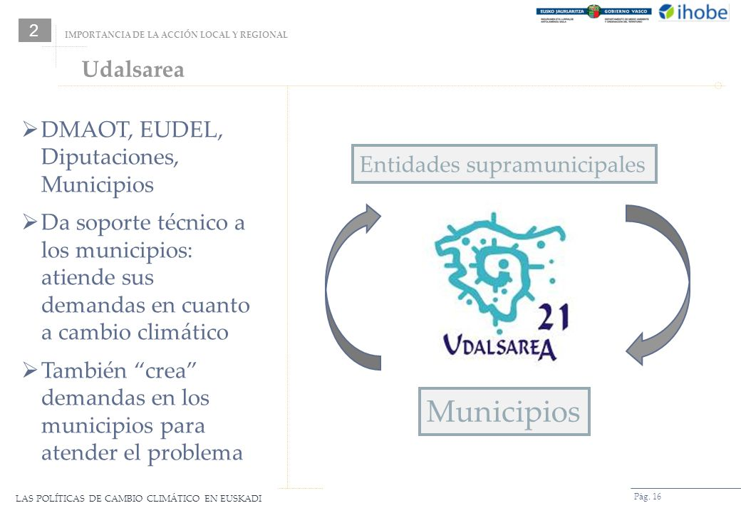 LAS POLÍTICAS DE CAMBIO CLIMÁTICO EN EUSKADI Pág. 16 Udalsarea Entidades supramunicipales Municipios IMPORTANCIA DE LA ACCIÓN LOCAL Y REGIONAL 2 DMAOT