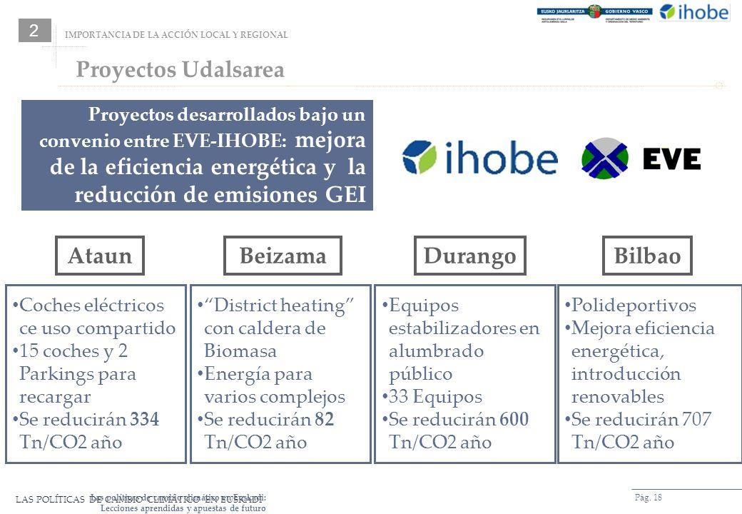 LAS POLÍTICAS DE CAMBIO CLIMÁTICO EN EUSKADI Pág. 18 Proyectos Udalsarea AtaunBeizamaDurango Bilbao Coches eléctricos ce uso compartido 15 coches y 2