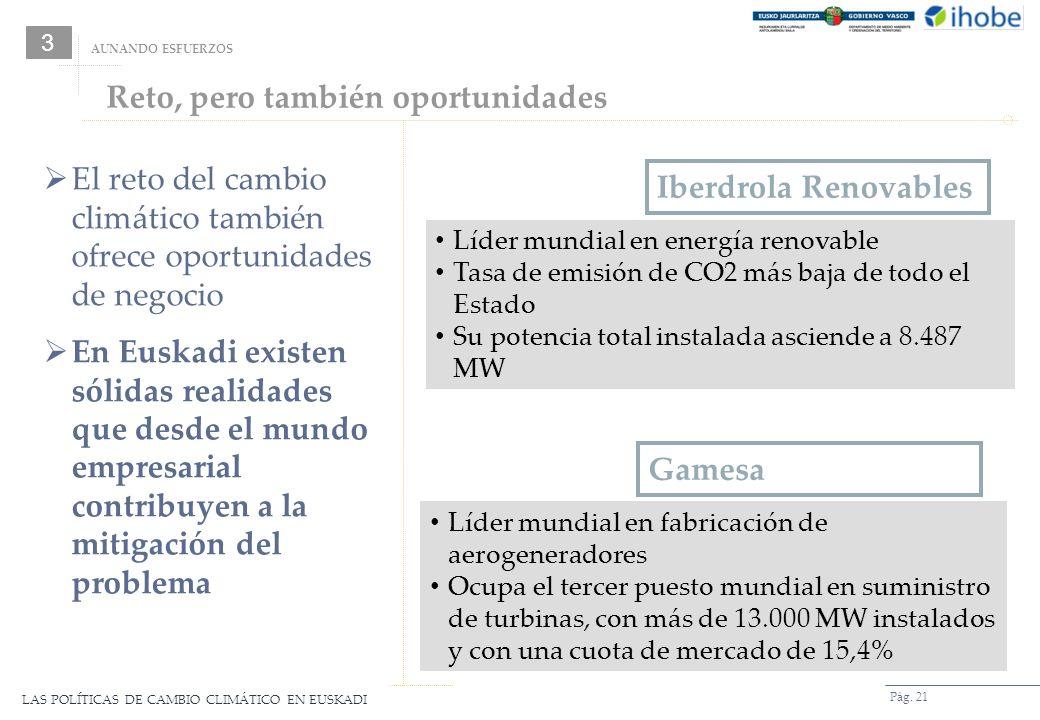 LAS POLÍTICAS DE CAMBIO CLIMÁTICO EN EUSKADI Pág. 21 El reto del cambio climático también ofrece oportunidades de negocio En Euskadi existen sólidas r