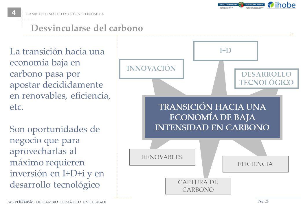 LAS POLÍTICAS DE CAMBIO CLIMÁTICO EN EUSKADI Pág. 26TÍTULO Desvincularse del carbono TRANSICIÓN HACIA UNA ECONOMÍA DE BAJA INTENSIDAD EN CARBONO INNOV