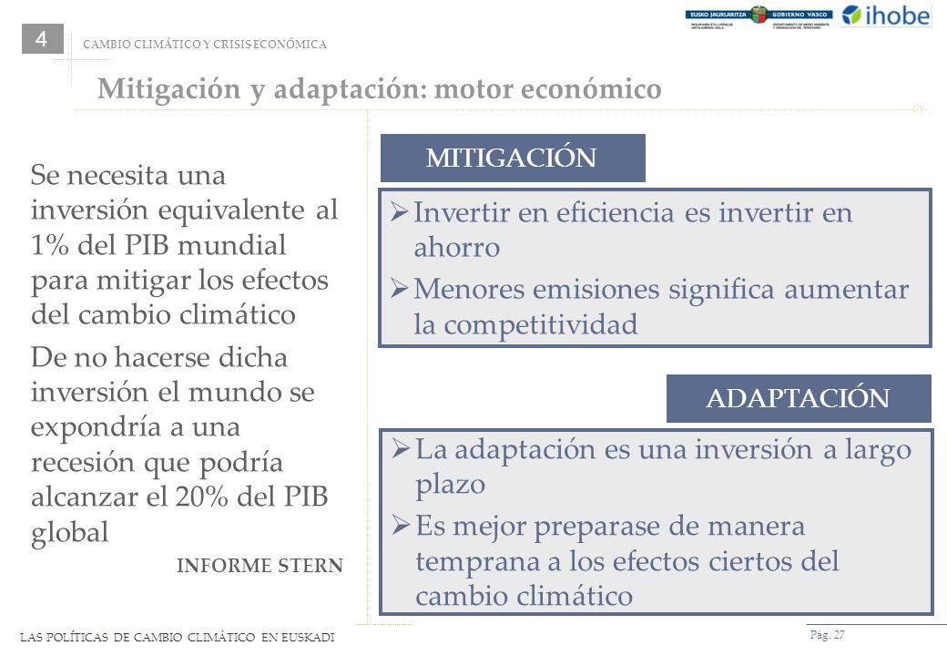 LAS POLÍTICAS DE CAMBIO CLIMÁTICO EN EUSKADI Pág. 27 MITIGACIÓN ADAPTACIÓN Invertir en eficiencia es invertir en ahorro Menores emisiones significa au