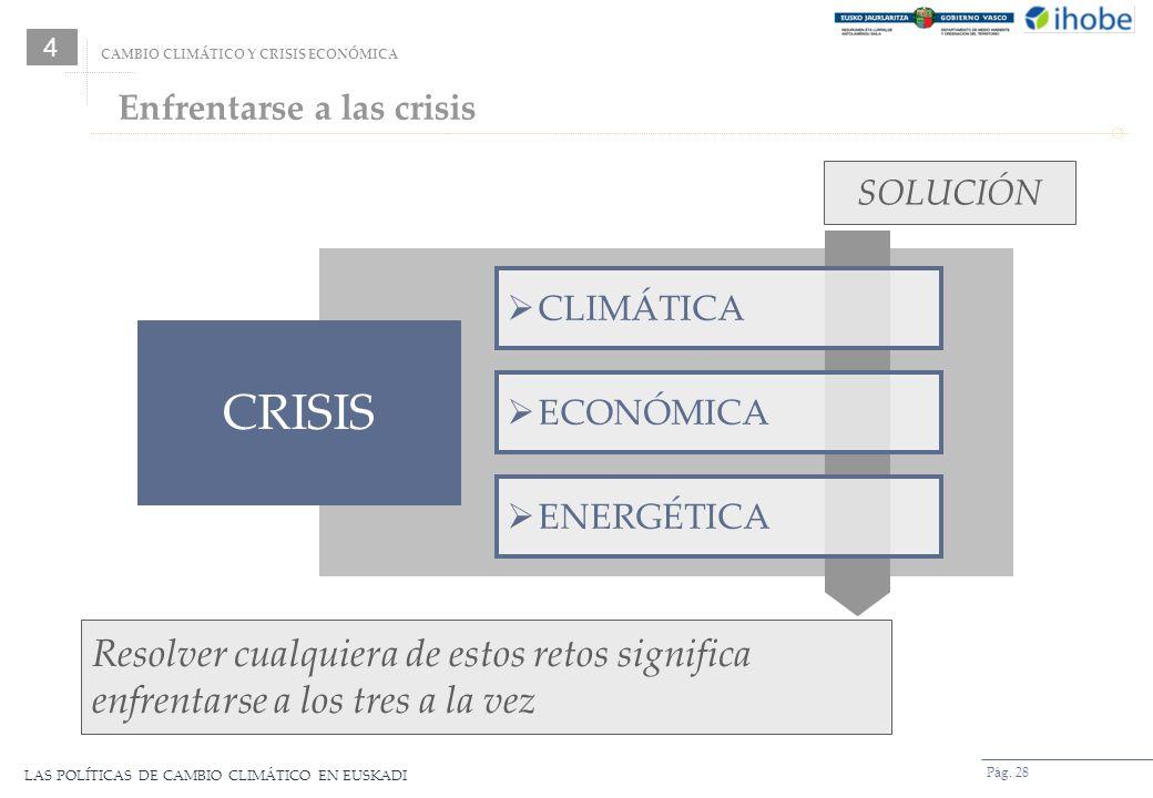 LAS POLÍTICAS DE CAMBIO CLIMÁTICO EN EUSKADI Pág. 28 CRISIS CLIMÁTICA ECONÓMICA ENERGÉTICA SOLUCIÓN Resolver cualquiera de estos retos significa enfre