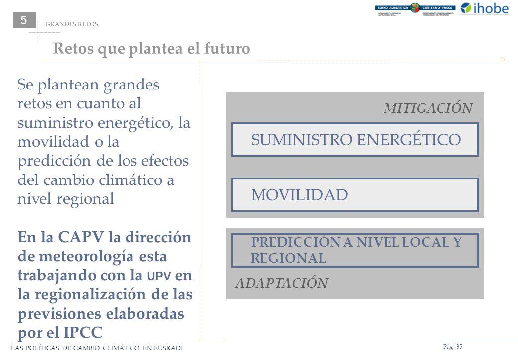 LAS POLÍTICAS DE CAMBIO CLIMÁTICO EN EUSKADI Pág. 35 GRANDES RETOS 5 Retos que plantea el futuro SUMINISTRO ENERGÉTICO MOVILIDAD PREDICCIÓN A NIVEL LO