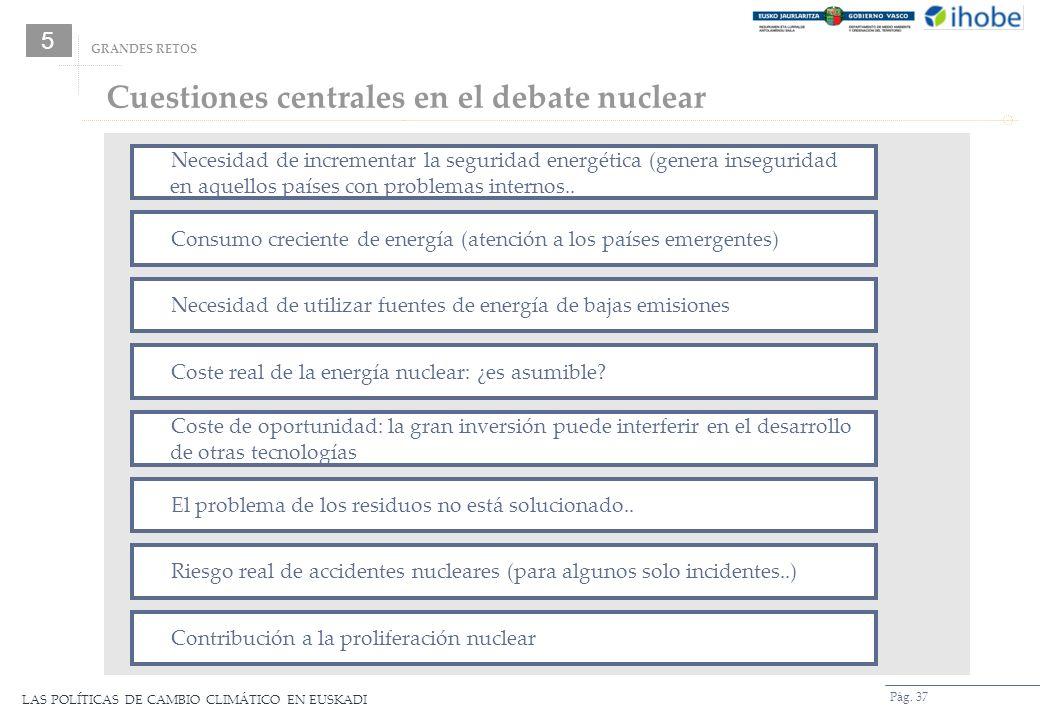LAS POLÍTICAS DE CAMBIO CLIMÁTICO EN EUSKADI Pág. 37 Cuestiones centrales en el debate nuclear GRANDES RETOS 5 Necesidad de incrementar la seguridad e