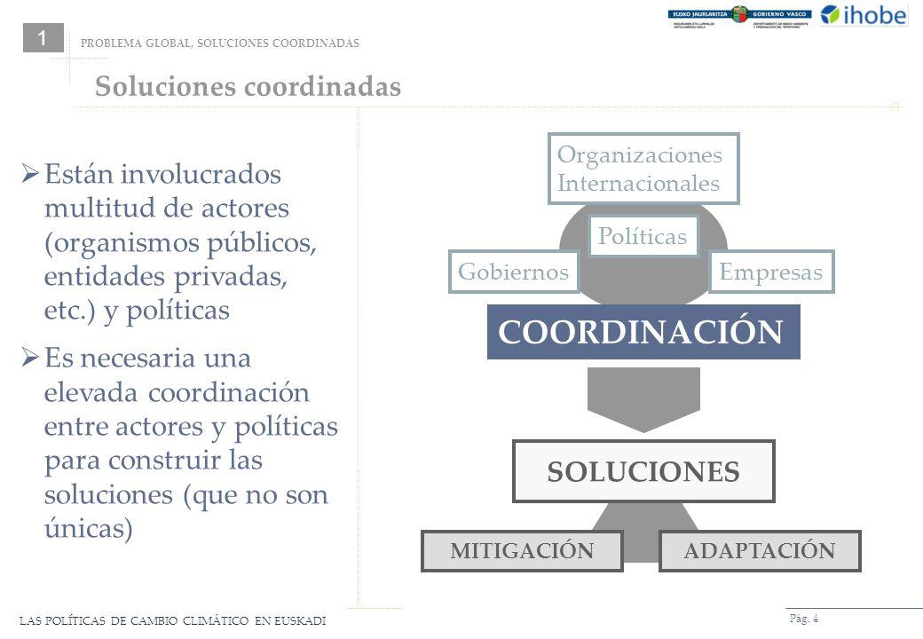LAS POLÍTICAS DE CAMBIO CLIMÁTICO EN EUSKADI Pág. 4 COORDINACIÓN Soluciones coordinadas Organizaciones Internacionales EmpresasGobiernos PROBLEMA GLOB