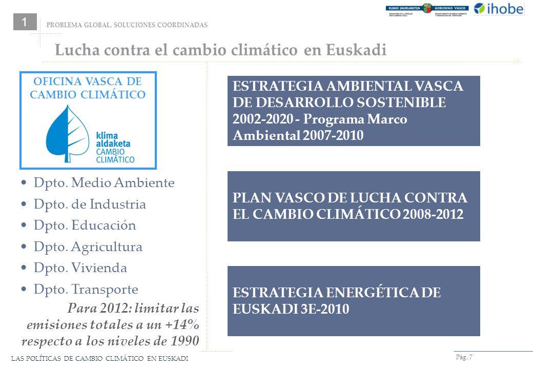 LAS POLÍTICAS DE CAMBIO CLIMÁTICO EN EUSKADI Pág. 7 PLAN VASCO DE LUCHA CONTRA EL CAMBIO CLIMÁTICO 2008-2012 ESTRATEGIA AMBIENTAL VASCA DE DESARROLLO