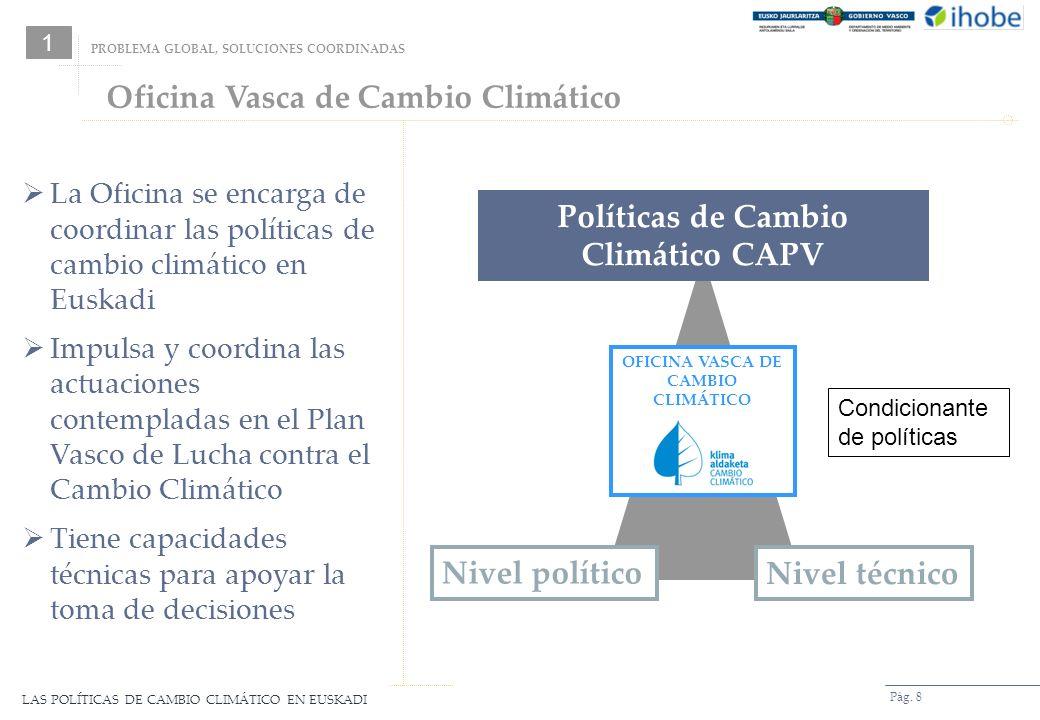 LAS POLÍTICAS DE CAMBIO CLIMÁTICO EN EUSKADI Pág. 8 Políticas de Cambio Climático CAPV Oficina Vasca de Cambio Climático Nivel técnico Nivel político