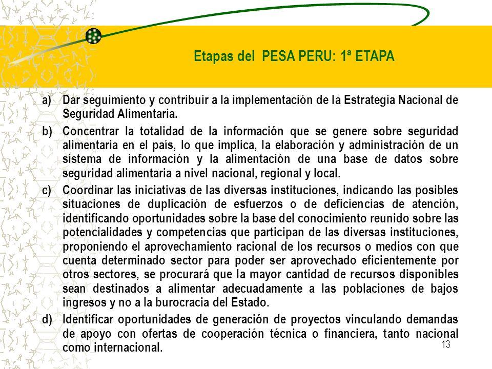 13 a)Dar seguimiento y contribuir a la implementación de la Estrategia Nacional de Seguridad Alimentaria. b)Concentrar la totalidad de la información