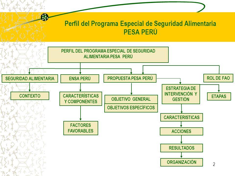 2 Perfil del Programa Especial de Seguridad Alimentaria PESA PERÚ PERFIL DEL PROGRAMA ESPECIAL DE SEGURIDAD ALIMENTARIA PESA PERÚ SEGURIDAD ALIMENTARIAENSA PERÚ PROPUESTA PESA PERÚ CONTEXTO CARACTERÍSTICAS Y COMPONENTES OBJETIVO GENERAL ESTRATEGIA DE INTERVENCIÓN Y GESTIÓN CARACTERISTICAS ACCIONES RESULTADOS ORGANIZACIÓN ROL DE FAO FACTORES FAVORABLES ETAPAS OBJETIVOS ESPECÍFICOS