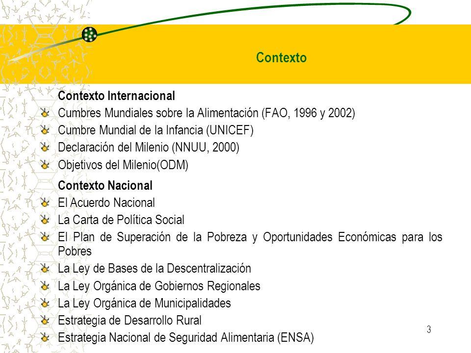 3 Contexto Internacional Cumbres Mundiales sobre la Alimentación (FAO, 1996 y 2002) Cumbre Mundial de la Infancia (UNICEF) Declaración del Milenio (NNUU, 2000) Objetivos del Milenio(ODM) Contexto Nacional El Acuerdo Nacional La Carta de Política Social El Plan de Superación de la Pobreza y Oportunidades Económicas para los Pobres La Ley de Bases de la Descentralización La Ley Orgánica de Gobiernos Regionales La Ley Orgánica de Municipalidades Estrategia de Desarrollo Rural Estrategia Nacional de Seguridad Alimentaria (ENSA) Contexto