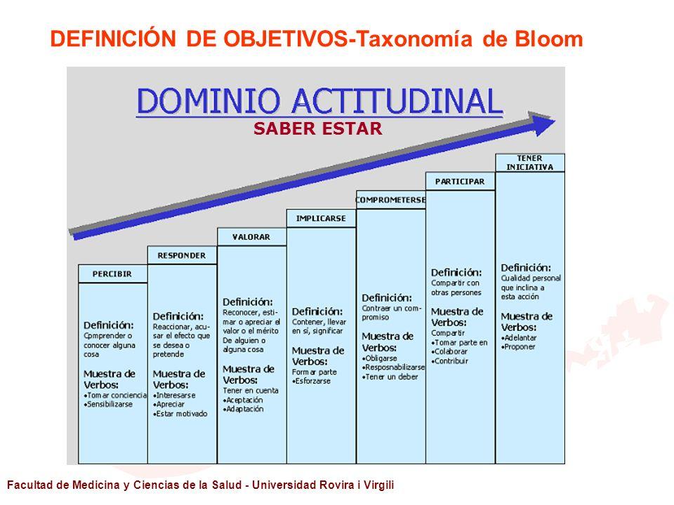 Facultad de Medicina y Ciencias de la Salud - Universidad Rovira i Virgili SABER ESTAR DEFINICIÓN DE OBJETIVOS-Taxonomía de Bloom