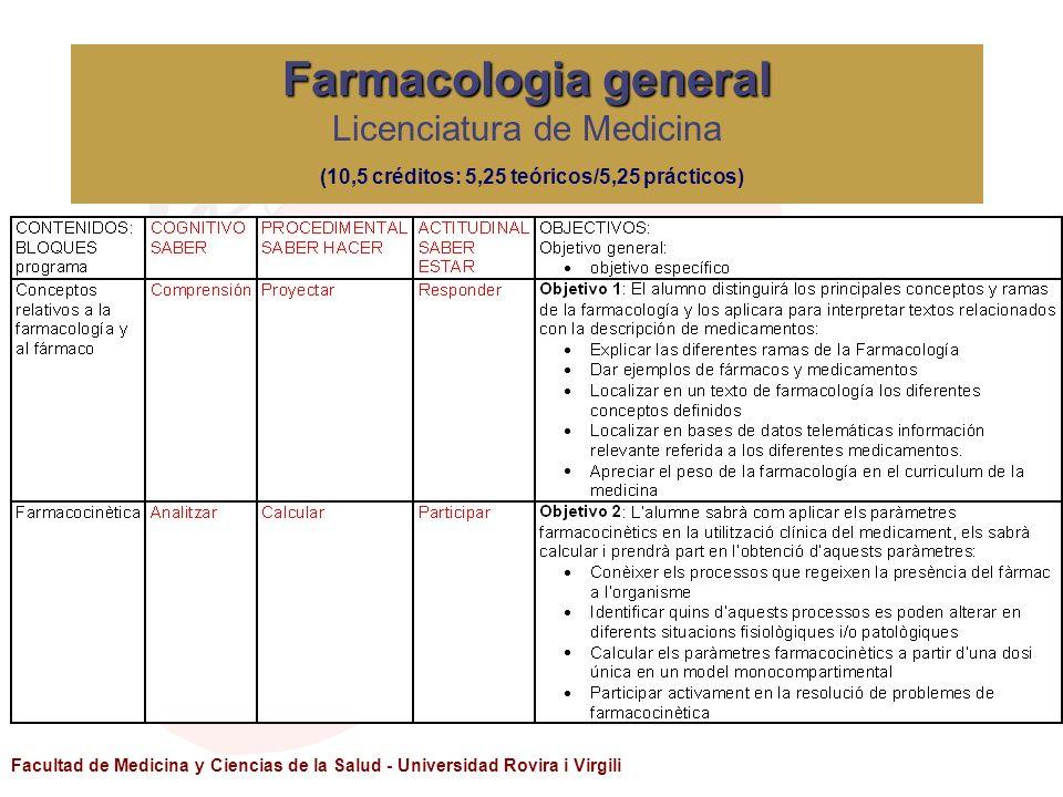 Facultad de Medicina y Ciencias de la Salud - Universidad Rovira i Virgili Farmacologia general Farmacologia general Licenciatura de Medicina (10,5 cr