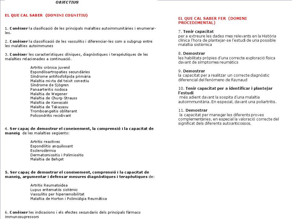 Facultad de Medicina y Ciencias de la Salud - Universidad Rovira i Virgili EL QUE CAL SABER FER (DOMINI PROCEDIMENTAL) 7. Tenir capacitat per a extreu