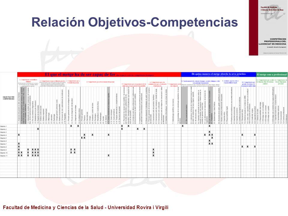 Facultad de Medicina y Ciencias de la Salud - Universidad Rovira i Virgili Relación Objetivos-Competencias