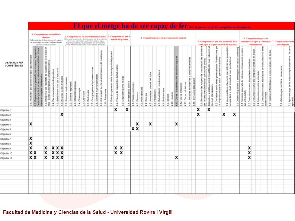 Facultad de Medicina y Ciencias de la Salud - Universidad Rovira i Virgili
