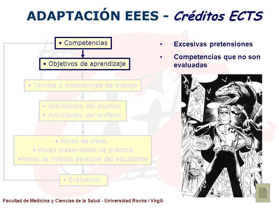 Créditos ECTS ADAPTACIÓN EEES - Créditos ECTS Técnica o metodología de trabajo Actividades del alumno Actividades del profesor Horas de clase, Horas p