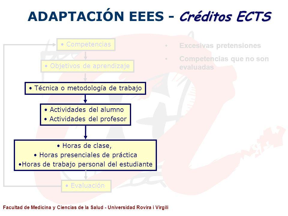 Facultad de Medicina y Ciencias de la Salud - Universidad Rovira i Virgili Créditos ECTS ADAPTACIÓN EEES - Créditos ECTS Técnica o metodología de trab