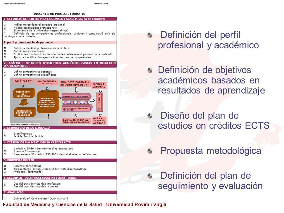 Facultad de Medicina y Ciencias de la Salud - Universidad Rovira i Virgili Definición del perfil profesional y académico Definición de objetivos acadé